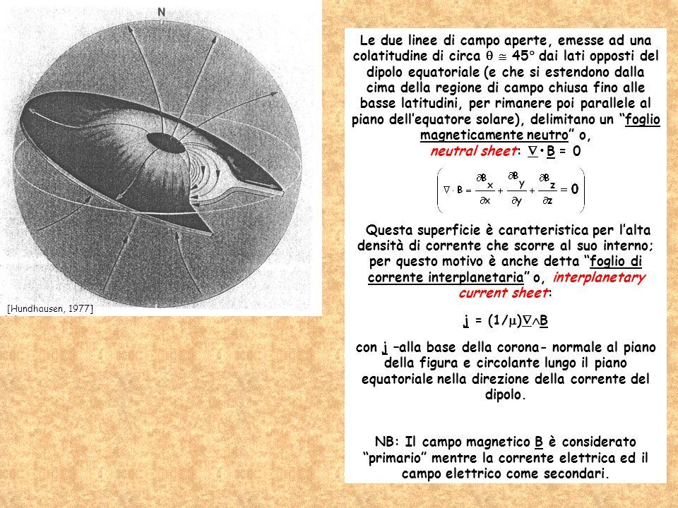 Le due linee di campo aperte, emesse ad una colatitudine di circa q  45 dai lati opposti del dipolo equatoriale (e che si estendono dalla cima della regione di campo chiusa fino alle basse latitudini, per rimanere poi parallele al piano dell'equatore solare), delimitano un foglio magneticamente neutro o,