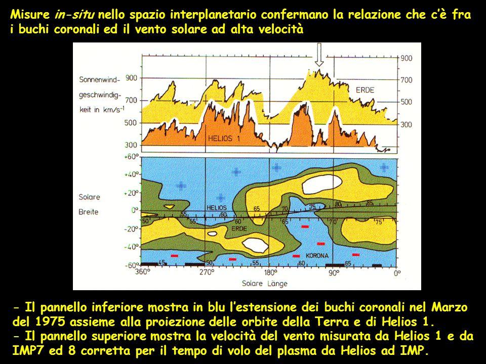 Misure in-situ nello spazio interplanetario confermano la relazione che c'è fra i buchi coronali ed il vento solare ad alta velocità