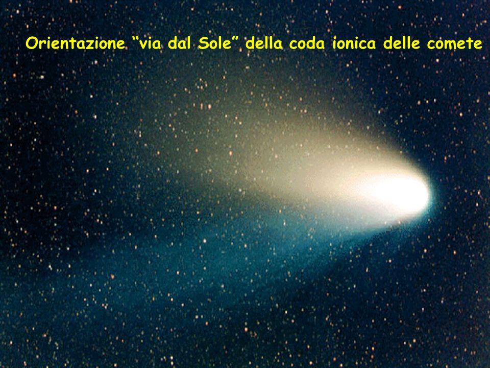 Orientazione via dal Sole della coda ionica delle comete