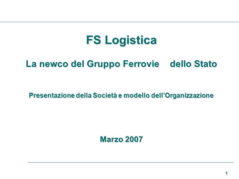 Presentazione della Società e modello dell'Organizzazione