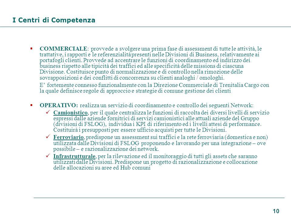 I Centri di Competenza