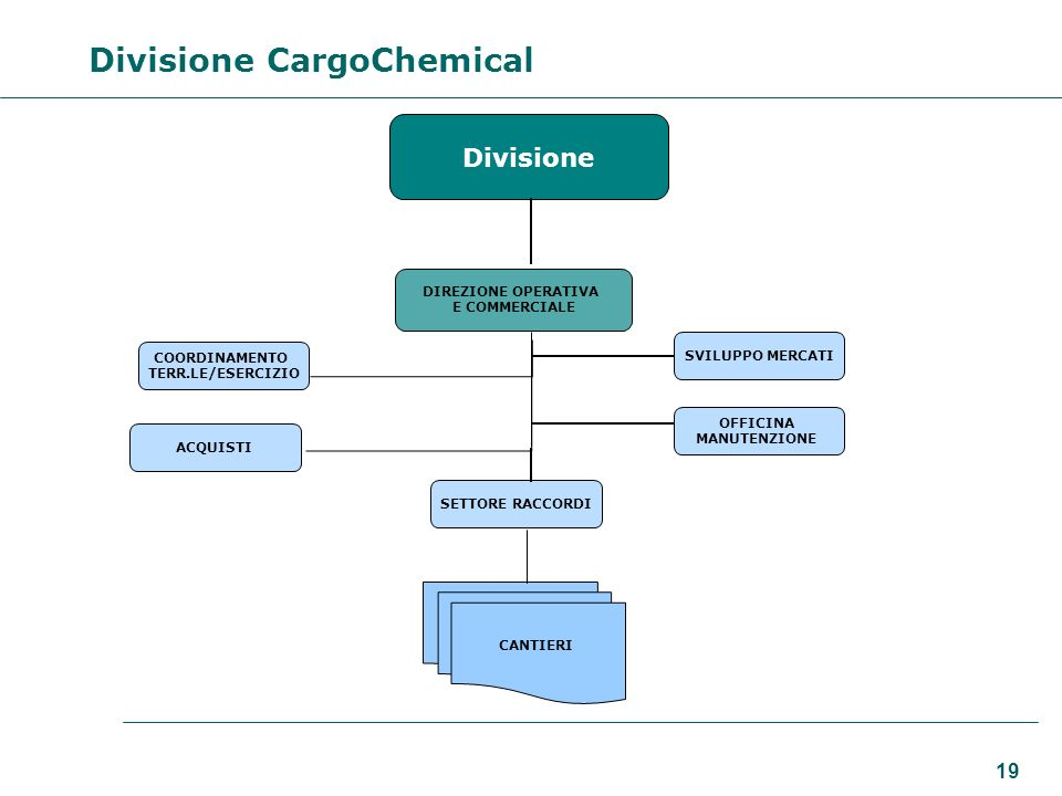 Divisione CargoChemical