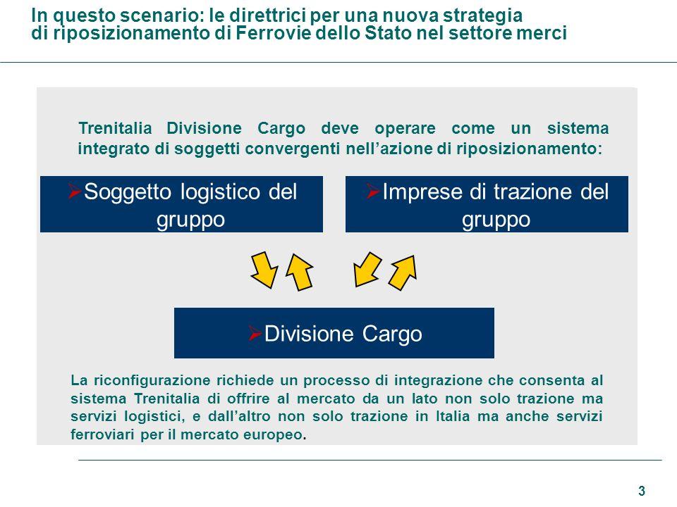 Soggetto logistico del gruppo Imprese di trazione del gruppo