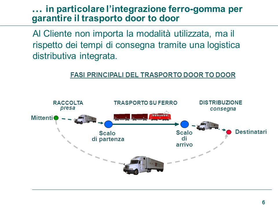 … in particolare l'integrazione ferro-gomma per garantire il trasporto door to door