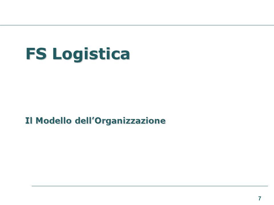 FS Logistica Il Modello dell'Organizzazione