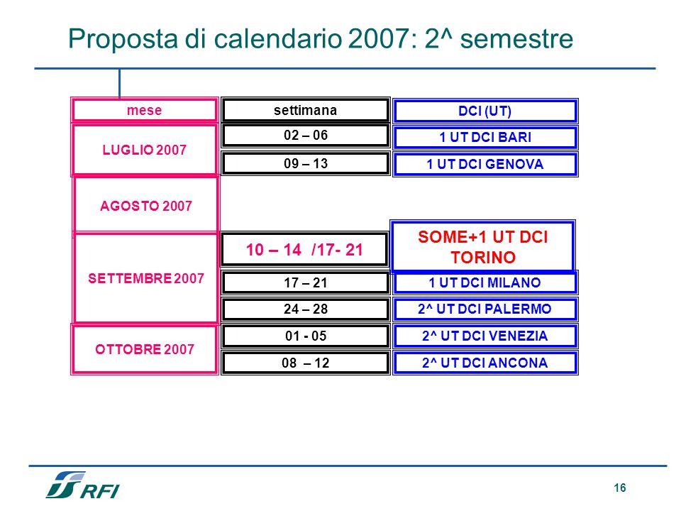 Proposta di calendario 2007: 2^ semestre