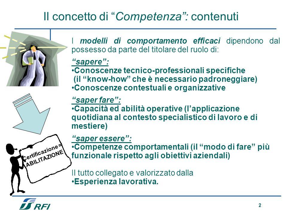 Il concetto di Competenza : contenuti