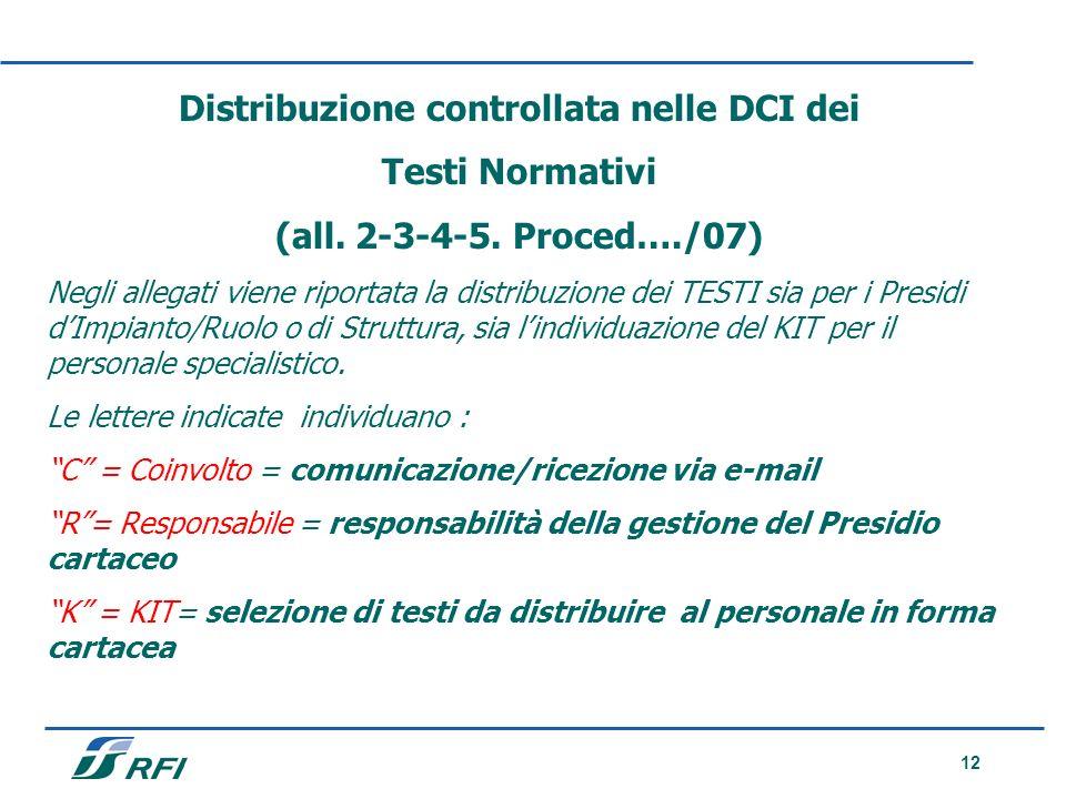 Distribuzione controllata nelle DCI dei