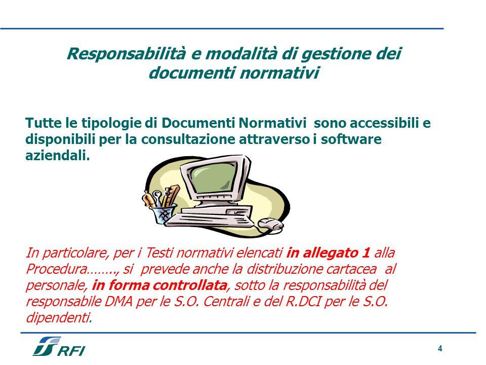 Responsabilità e modalità di gestione dei documenti normativi