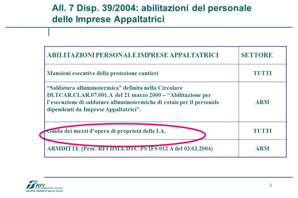 All. 7 Disp. 39/2004: abilitazioni del personale delle Imprese Appaltatrici