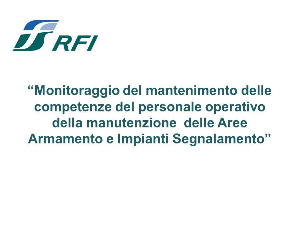 Monitoraggio del mantenimento delle competenze del personale operativo della manutenzione delle Aree Armamento e Impianti Segnalamento