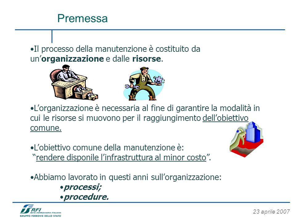 Premessa Il processo della manutenzione è costituito da un'organizzazione e dalle risorse.