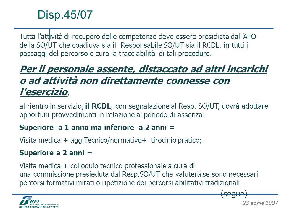 Disp.45/07