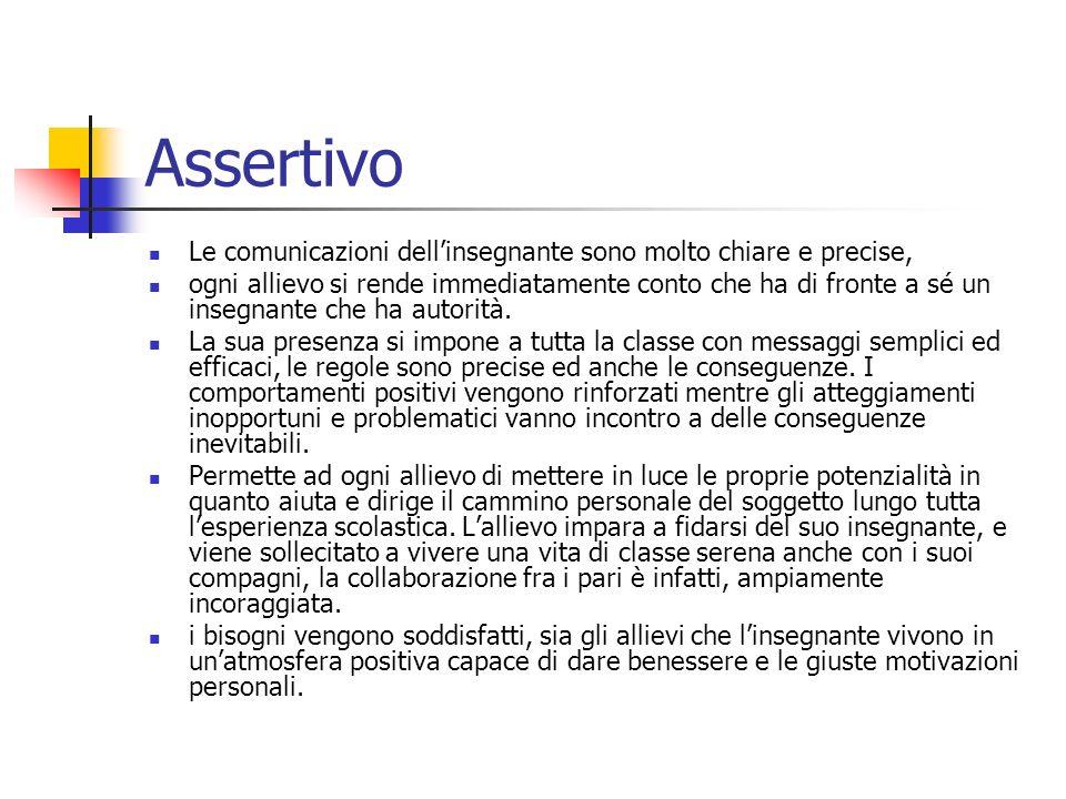 Assertivo Le comunicazioni dell'insegnante sono molto chiare e precise,