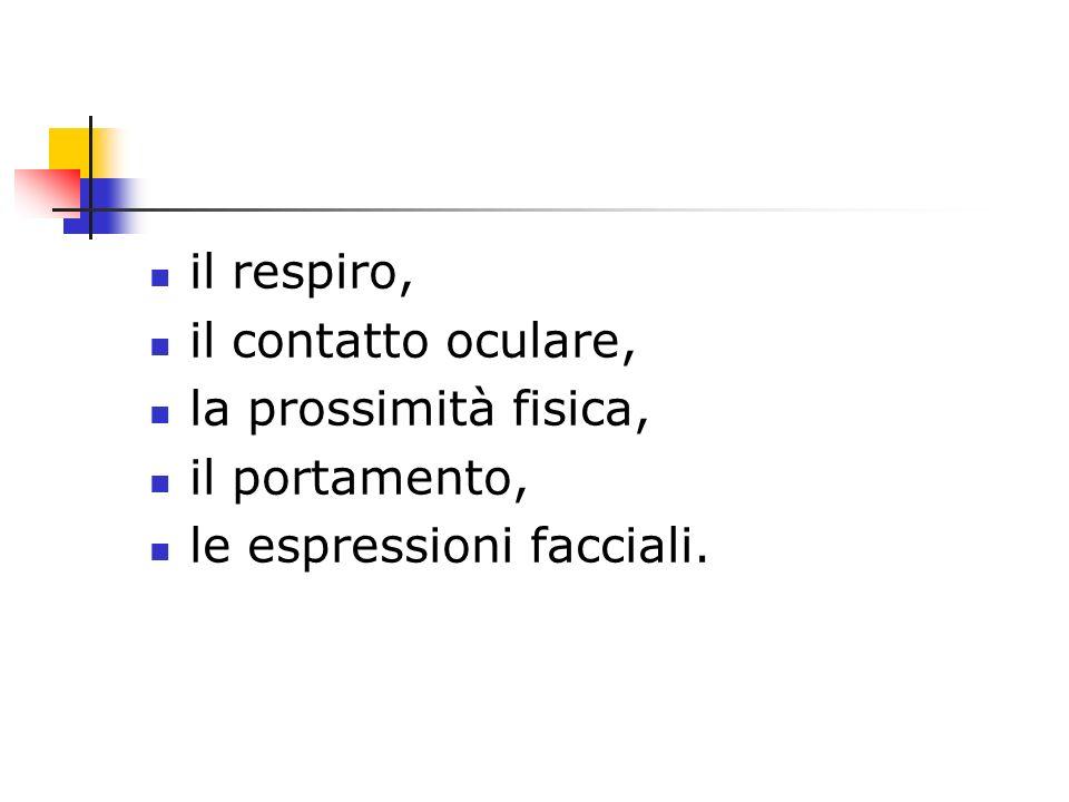 il respiro, il contatto oculare, la prossimità fisica, il portamento, le espressioni facciali.