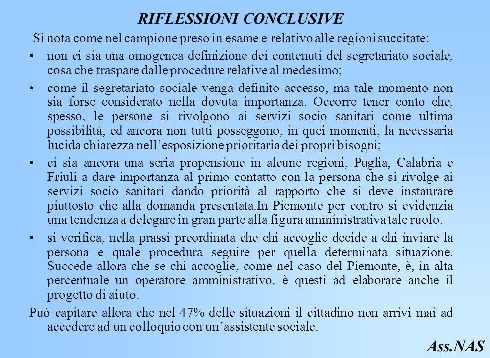 RIFLESSIONI CONCLUSIVE