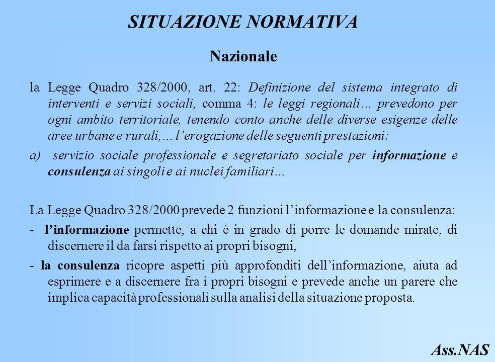 SITUAZIONE NORMATIVA Nazionale Ass.NAS