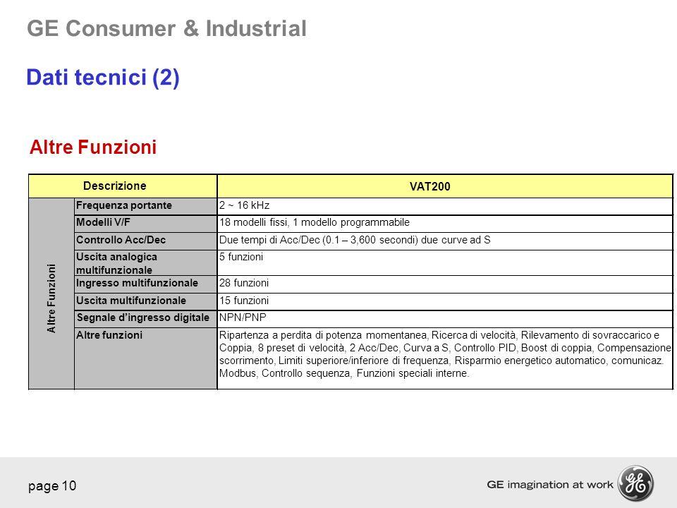 Dati tecnici (2) Altre Funzioni Descrizione VAT200 Frequenza portante