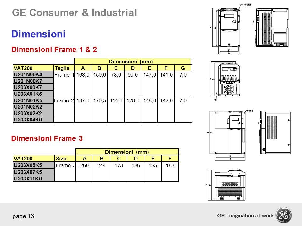 Dimensioni Dimensioni Frame 1 & 2 Dimensioni Frame 3 VAT200 Taglia A B