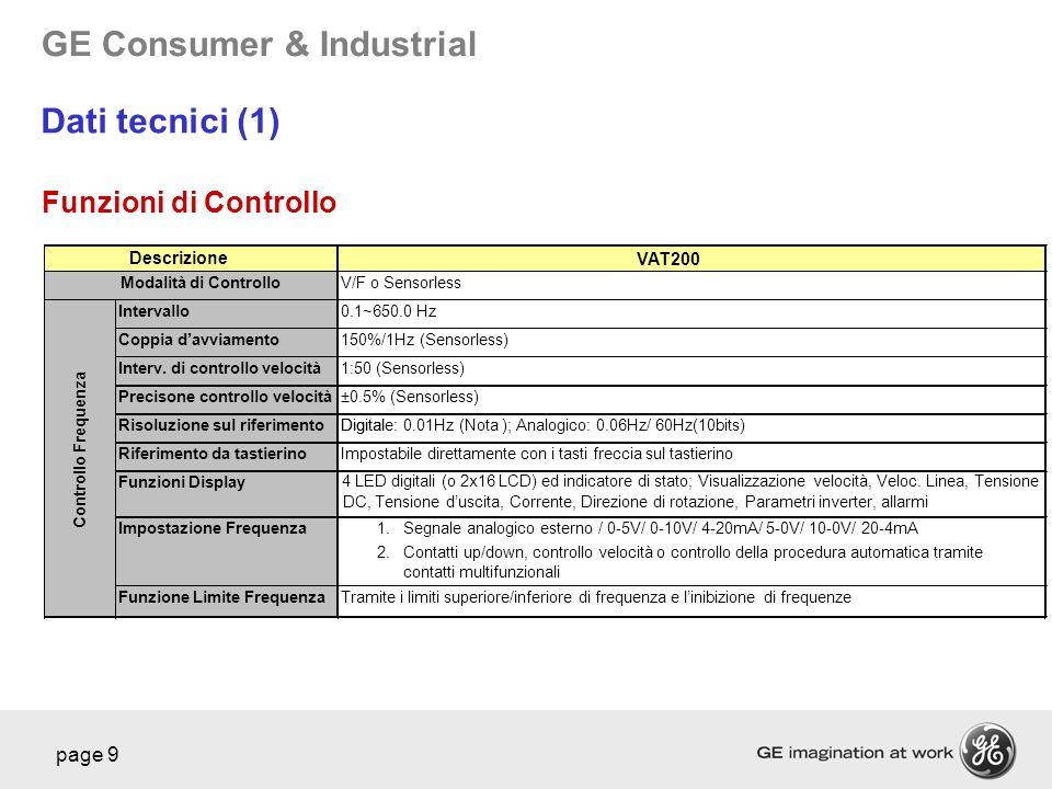 Dati tecnici (1) Funzioni di Controllo VAT200 Descrizione