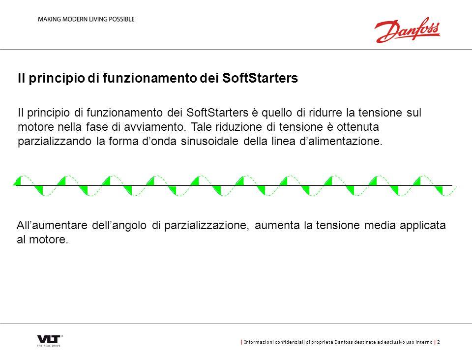 Il principio di funzionamento dei SoftStarters