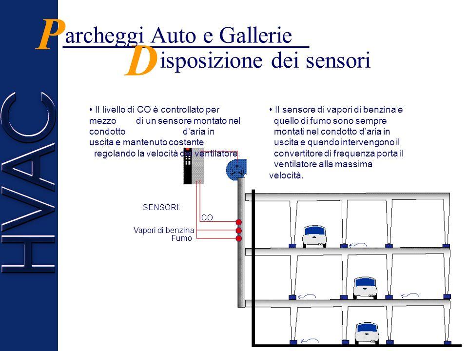 P D archeggi Auto e Gallerie isposizione dei sensori