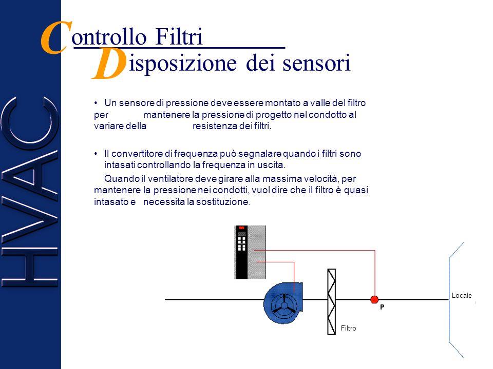 C D ontrollo Filtri isposizione dei sensori