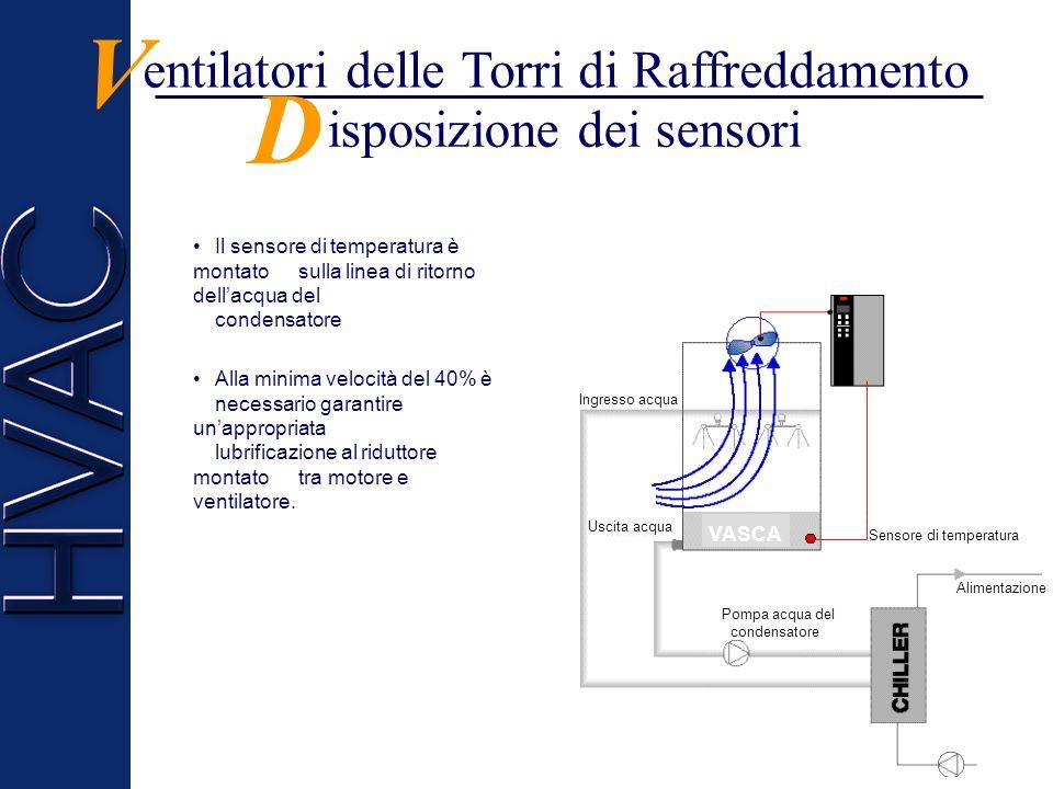 V D entilatori delle Torri di Raffreddamento isposizione dei sensori