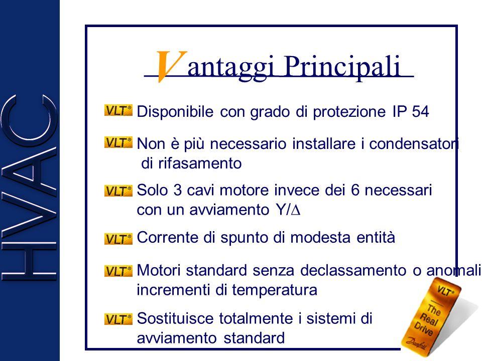 V antaggi Principali Disponibile con grado di protezione IP 54