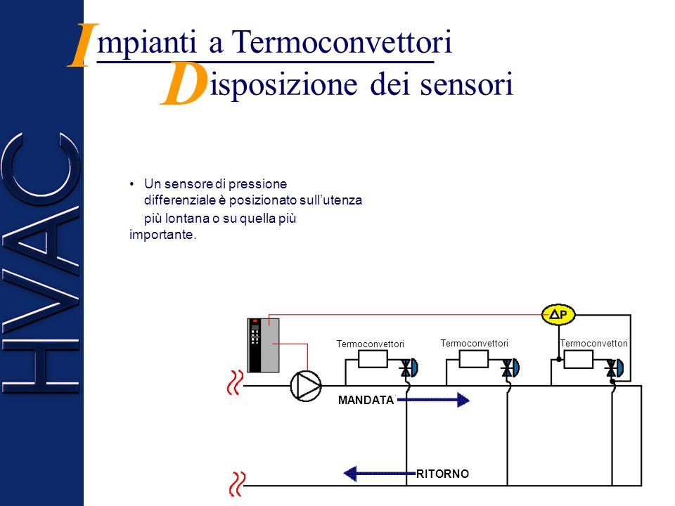 I D mpianti a Termoconvettori isposizione dei sensori