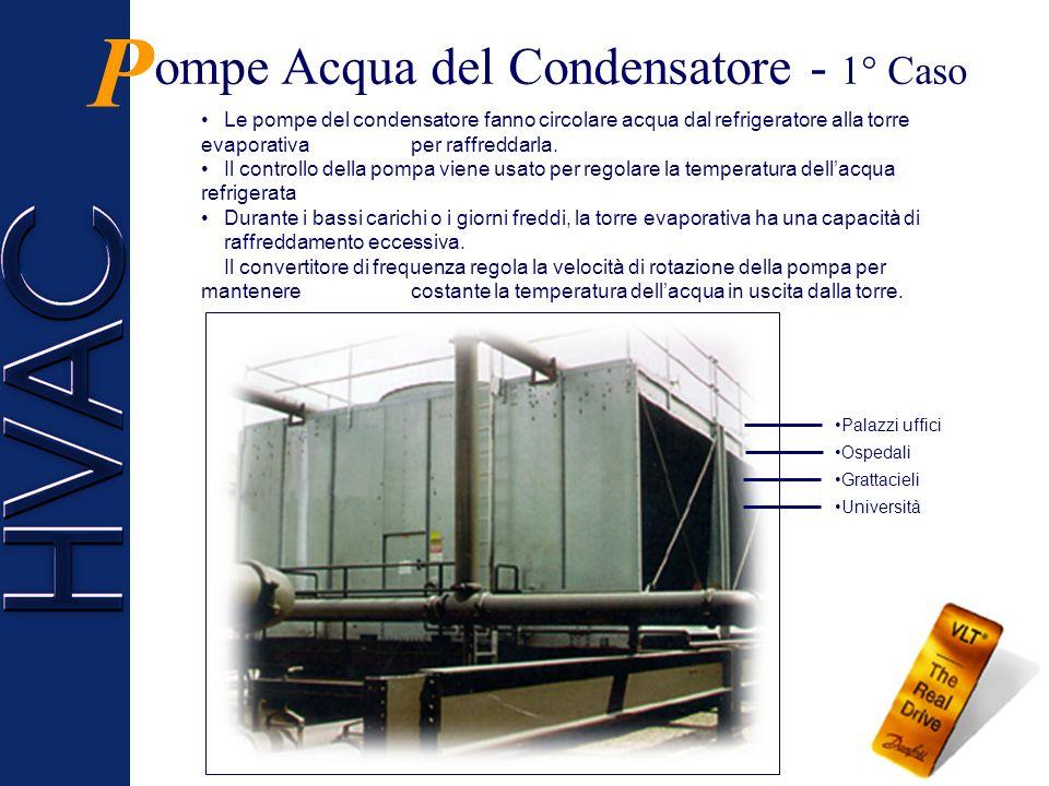 P ompe Acqua del Condensatore - 1° Caso