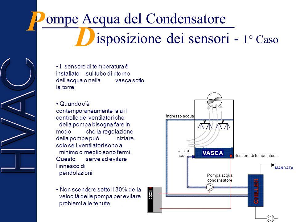 P D ompe Acqua del Condensatore isposizione dei sensori - 1° Caso