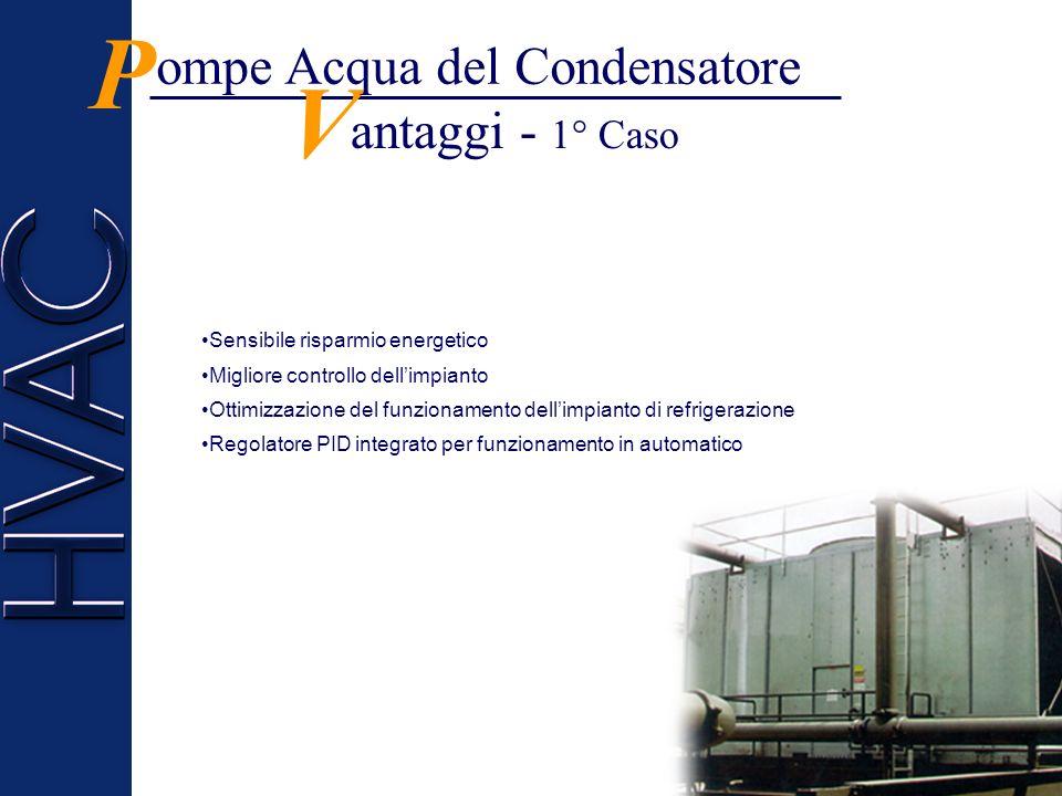 P V ompe Acqua del Condensatore antaggi - 1° Caso