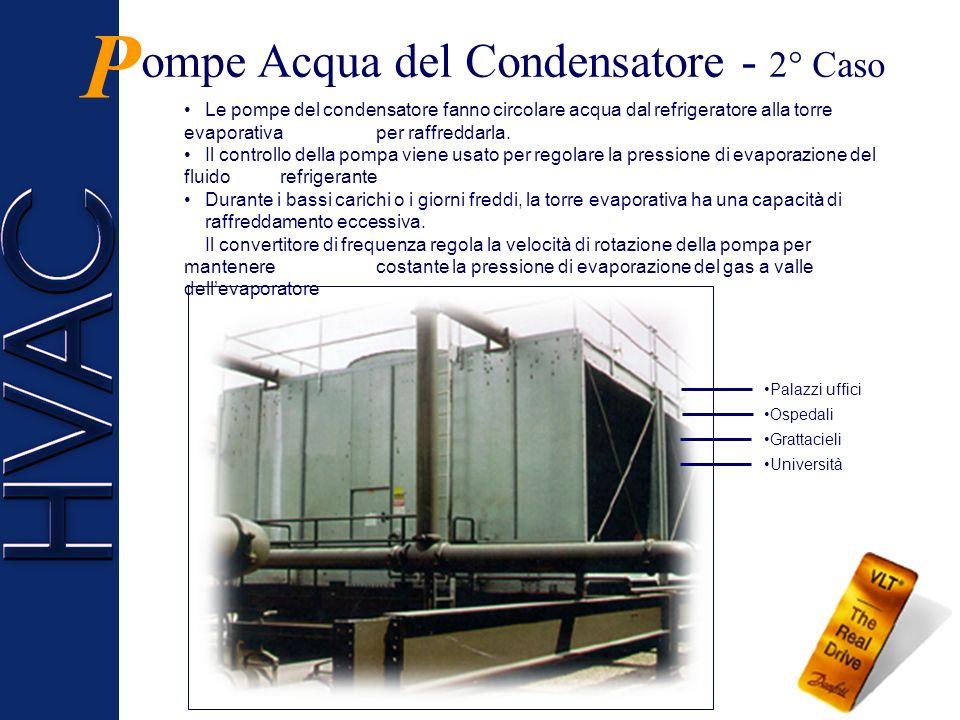 P ompe Acqua del Condensatore - 2° Caso
