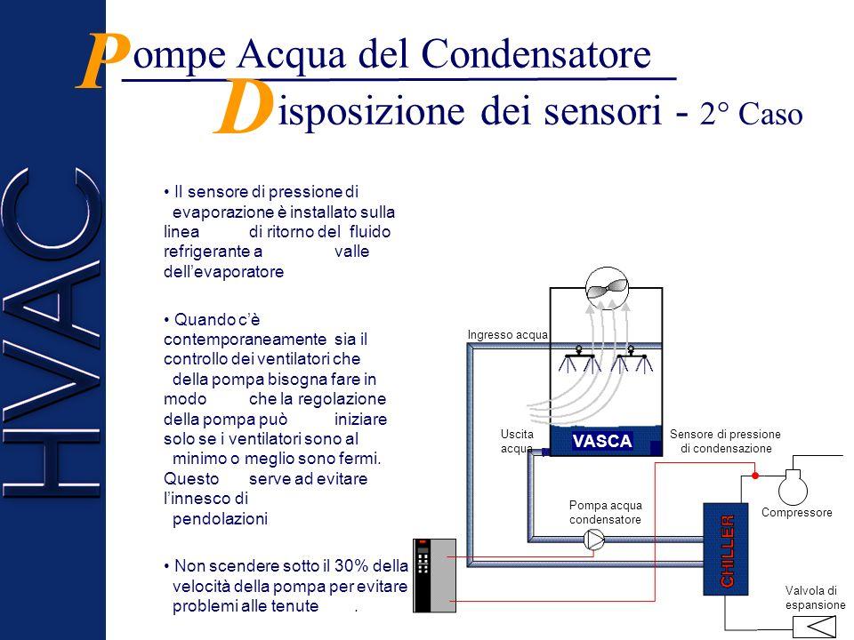 P D ompe Acqua del Condensatore isposizione dei sensori - 2° Caso
