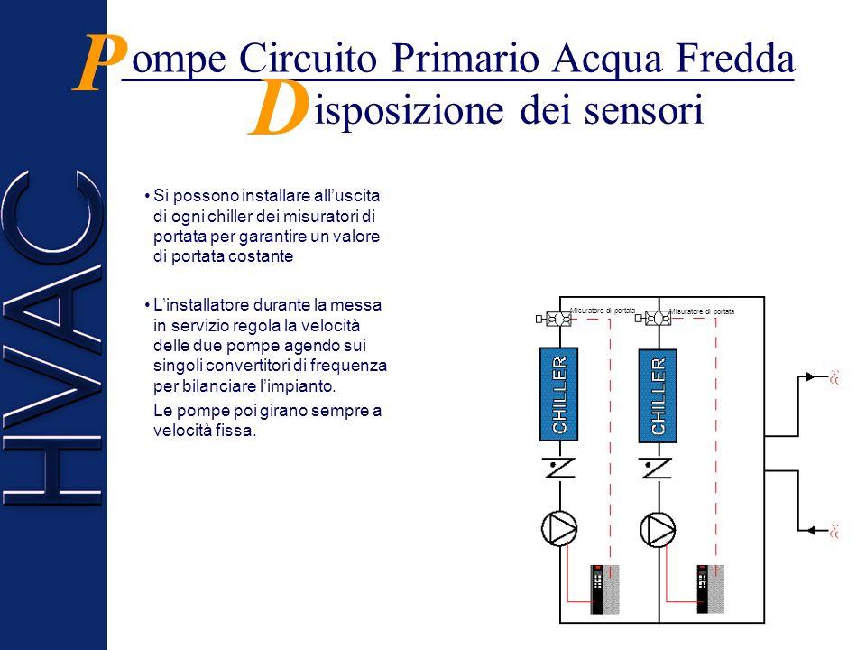 P D ompe Circuito Primario Acqua Fredda isposizione dei sensori