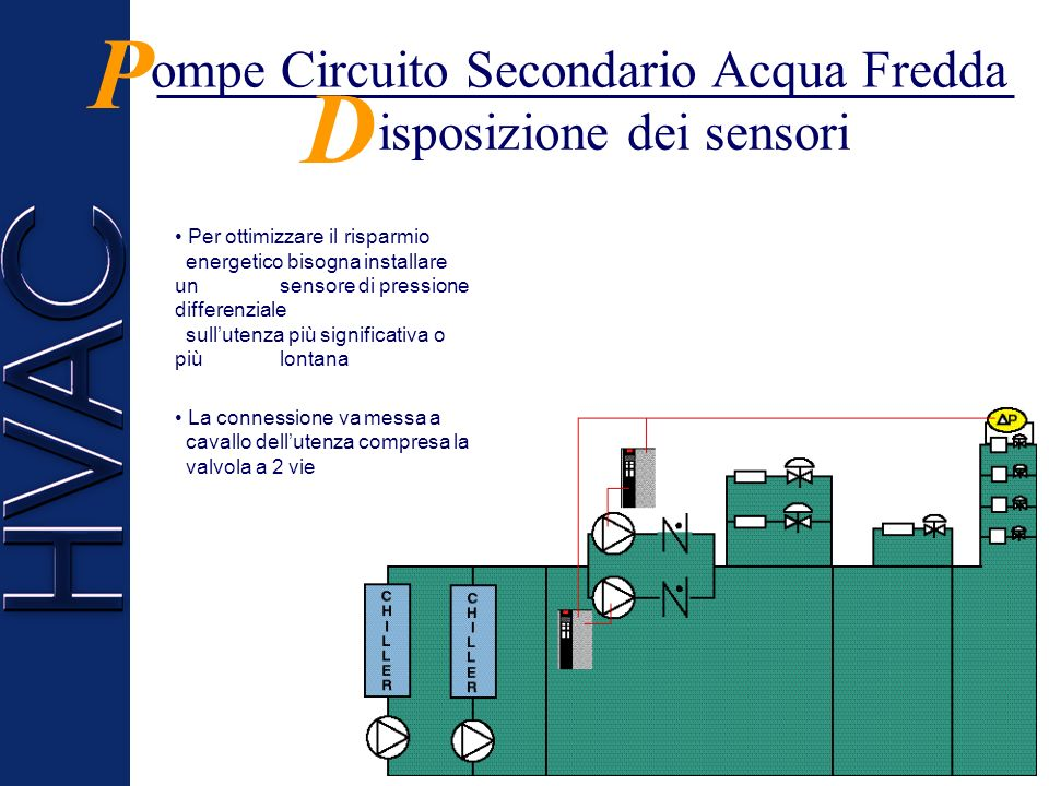 P D ompe Circuito Secondario Acqua Fredda isposizione dei sensori