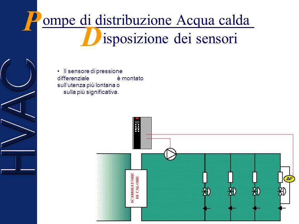 P D ompe di distribuzione Acqua calda isposizione dei sensori