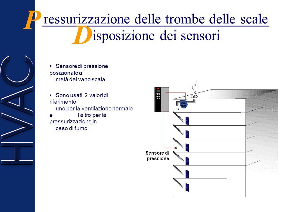 P D ressurizzazione delle trombe delle scale isposizione dei sensori