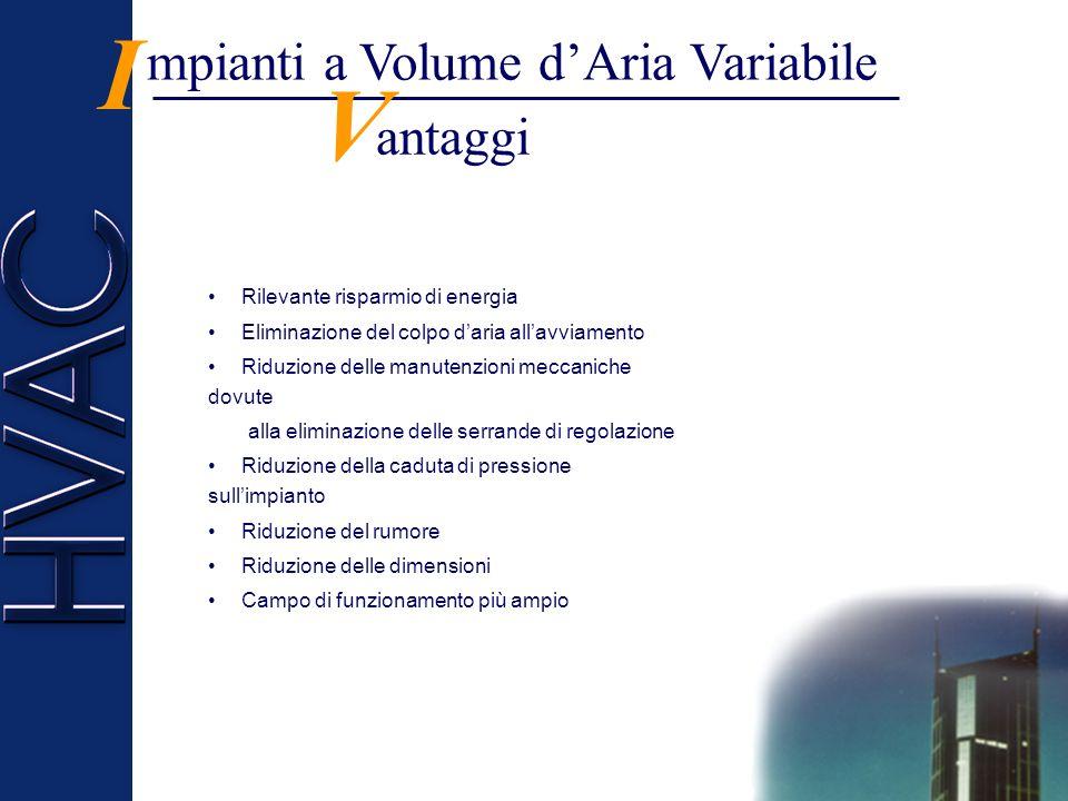 I V mpianti a Volume d'Aria Variabile antaggi