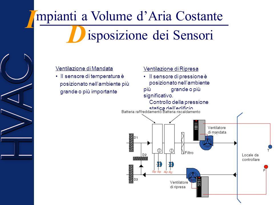 I D mpianti a Volume d'Aria Costante isposizione dei Sensori