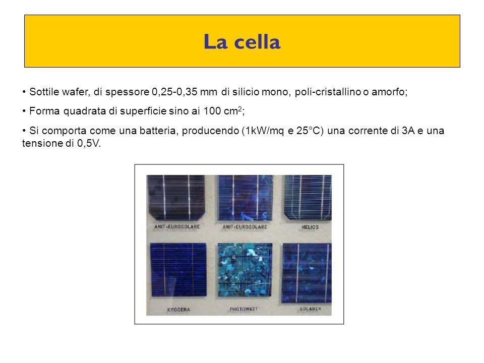 La cella Sottile wafer, di spessore 0,25-0,35 mm di silicio mono, poli-cristallino o amorfo; Forma quadrata di superficie sino ai 100 cm2;