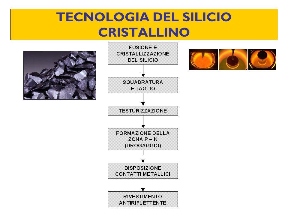 TECNOLOGIA DEL SILICIO CRISTALLINO