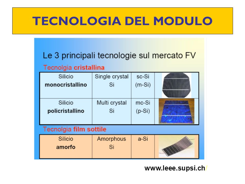 TECNOLOGIA DEL MODULO www.leee.supsi.ch/