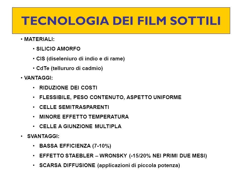 TECNOLOGIA DEI FILM SOTTILI