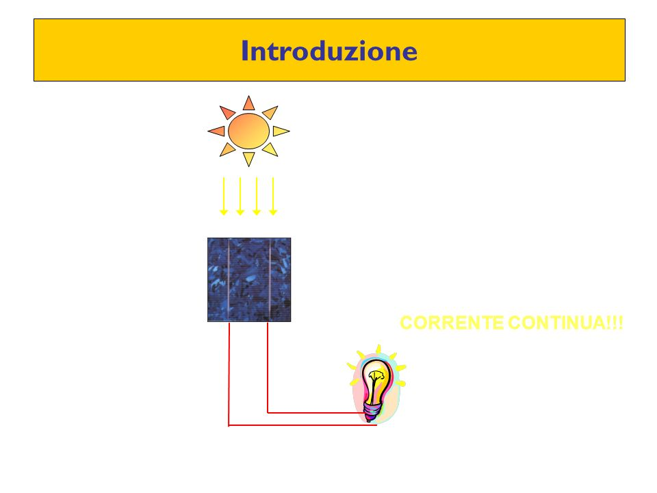 Introduzione CORRENTE CONTINUA!!!