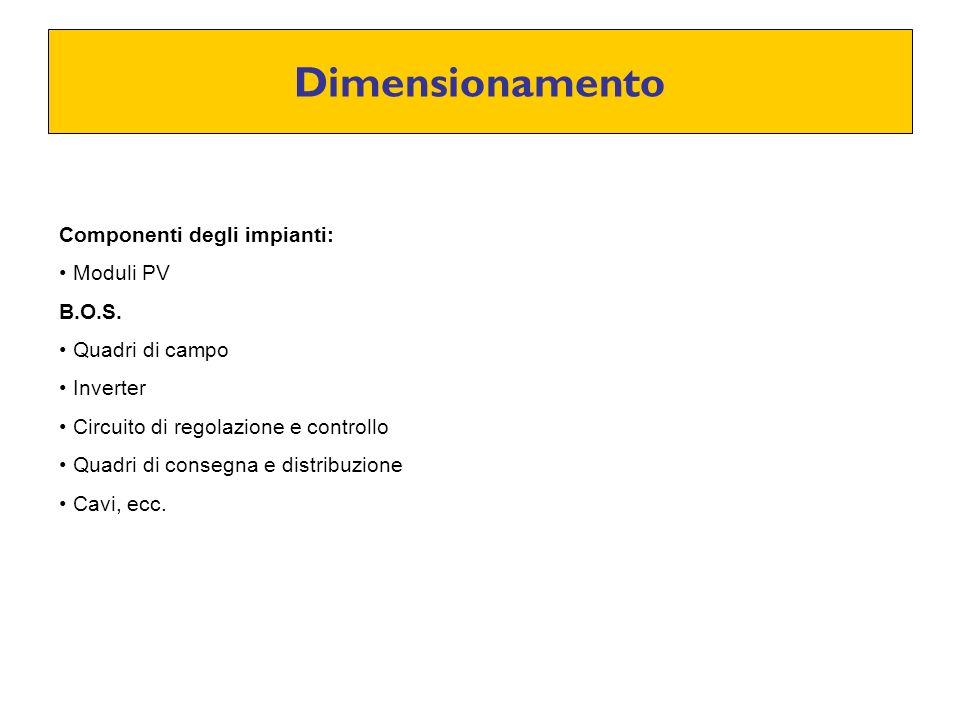 Dimensionamento Componenti degli impianti: Moduli PV B.O.S.