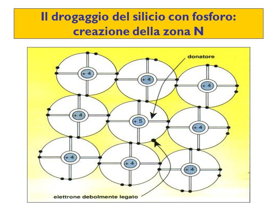 Il drogaggio del silicio con fosforo: creazione della zona N