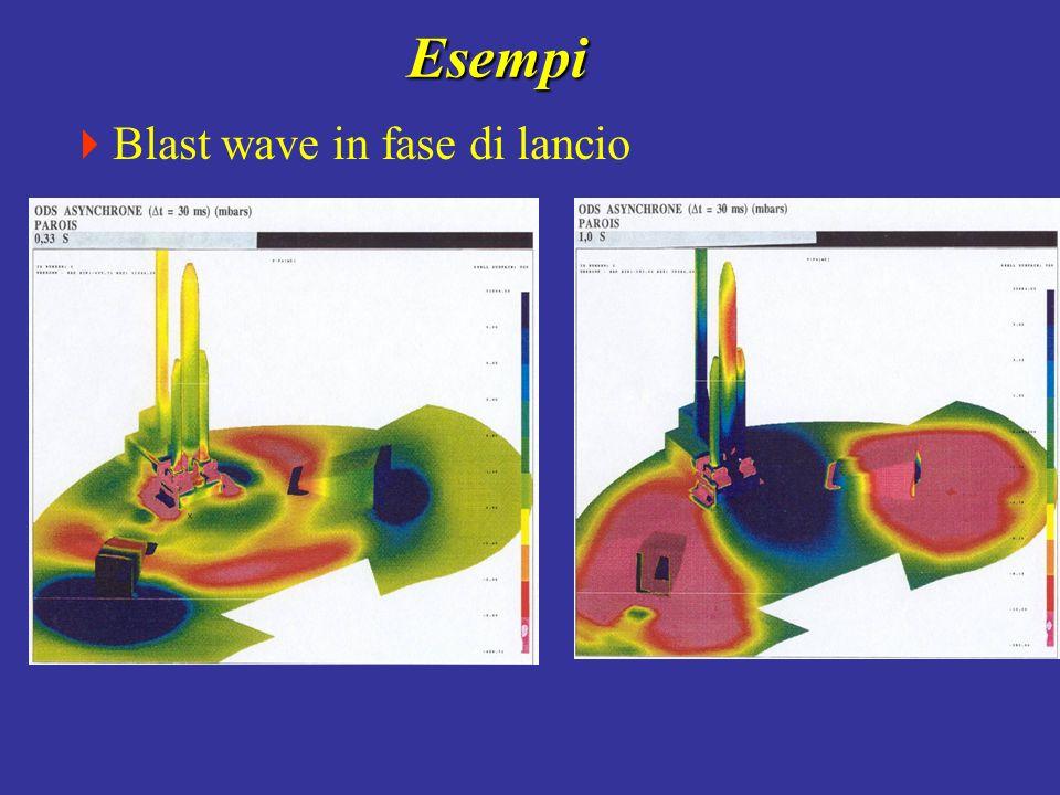 Esempi Blast wave in fase di lancio