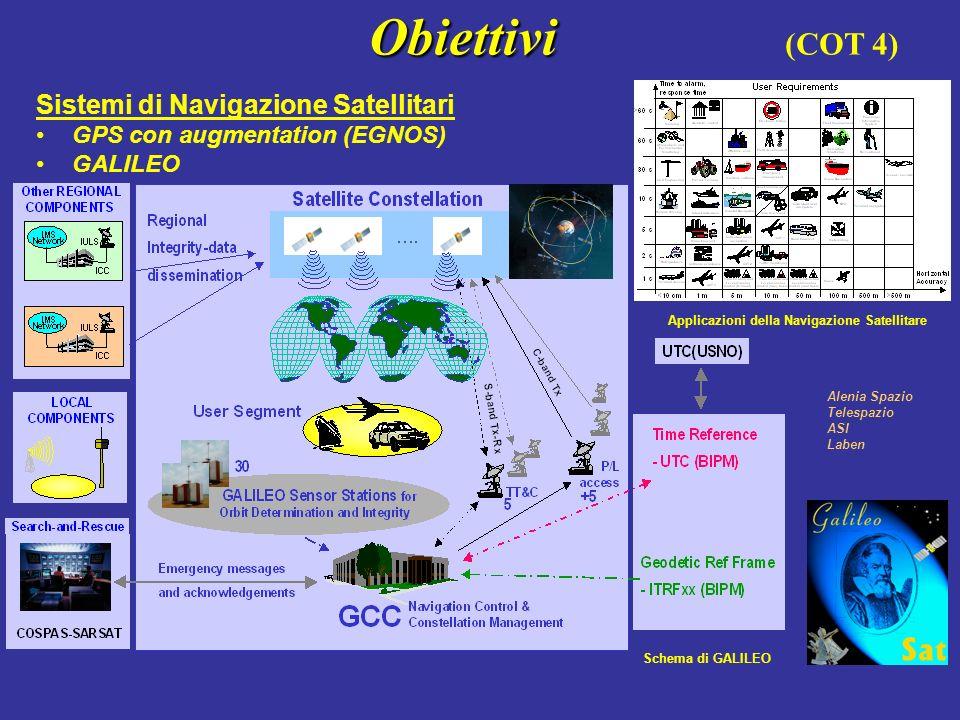 Applicazioni della Navigazione Satellitare
